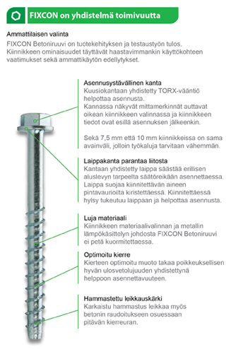 FIXCON betoniruuvi hyödyt