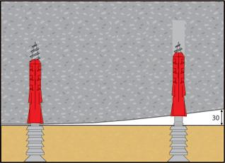 karmiruuvi betonialustaan